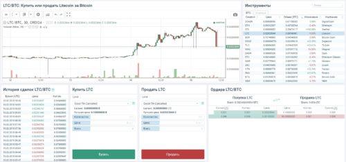 Биржа криптовалют Сrex24